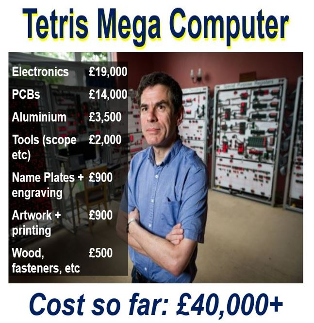 Tetris supercomputer