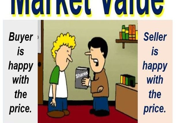 What is Market Value