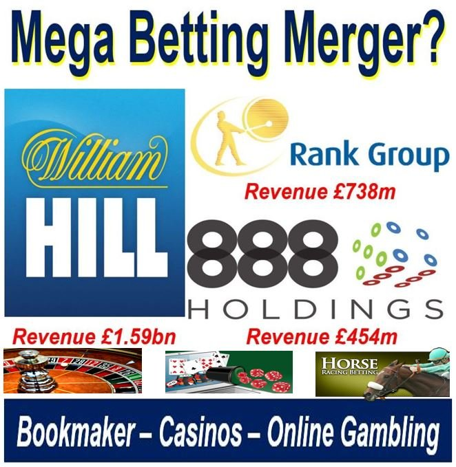 William Hill Rank Group and 888