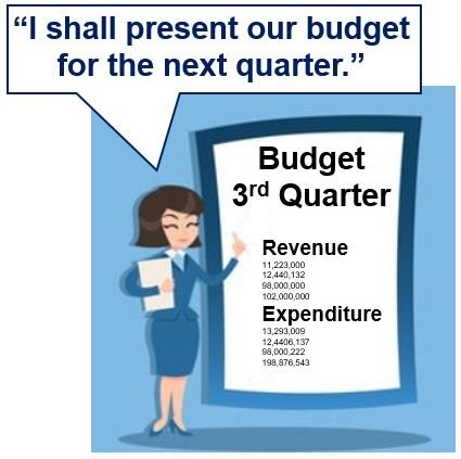 Budget for the next quarter