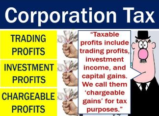 Corporation Tax - explanation image