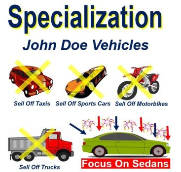 Specialization John Doe Vehicles