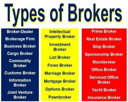 Do i need a brokerage account to trade options