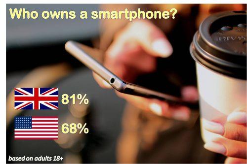 smartphone ownership US UK