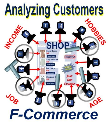 Analyzing customers in F-Commerce