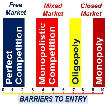 Degrees of barriers to entry
