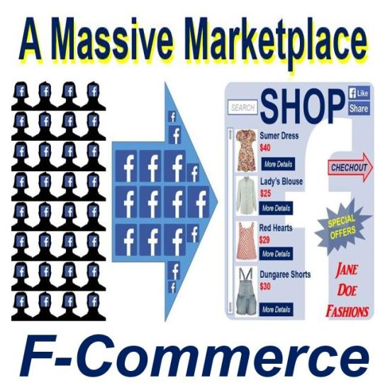F-Commerce is a massive marketplace