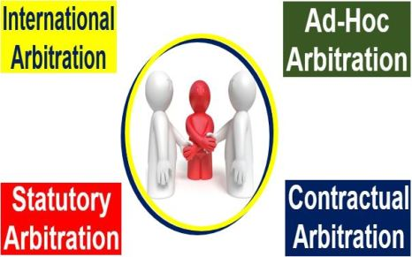 Four common types of arbitration