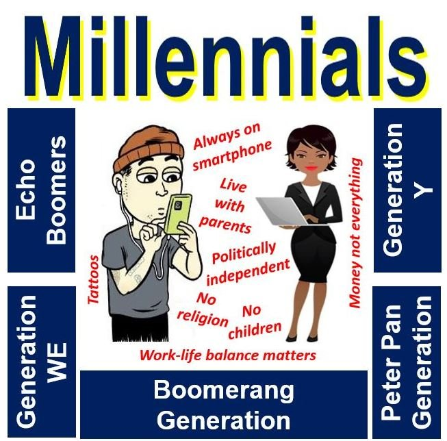What is a Millennial? Definition and meaning - Market