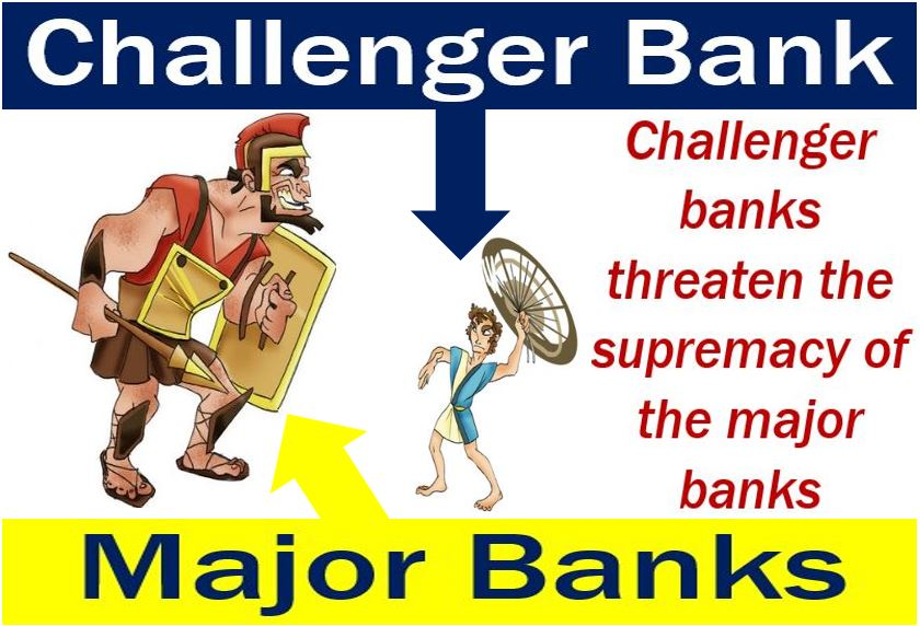Challenger bank vs major banks - like David vs Goliath