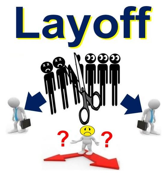 What is a layoff? Definition and meaning - Market Business News
