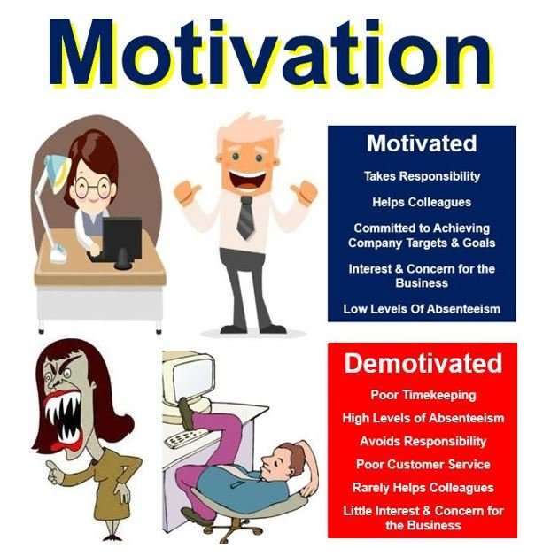 Motivation and lack of