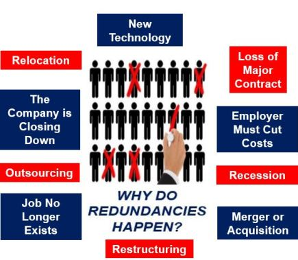 Reasons for a redundancy