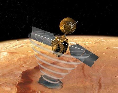 SHARAD Mars Reconnaissance Orbiter
