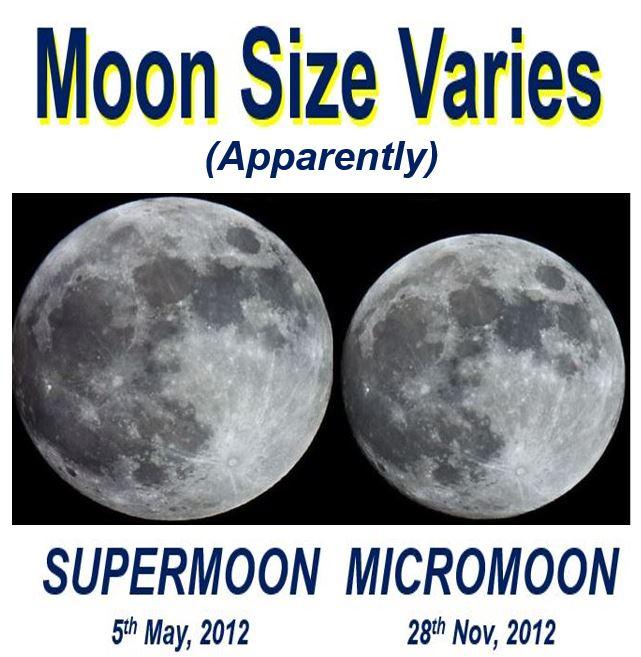 Supermoon versus Micromoon