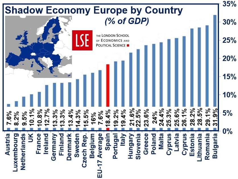 European Union Shadow Economy