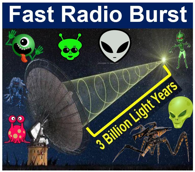 Fast radio burst - aliens contacting us