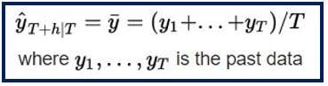 Forecasting formula