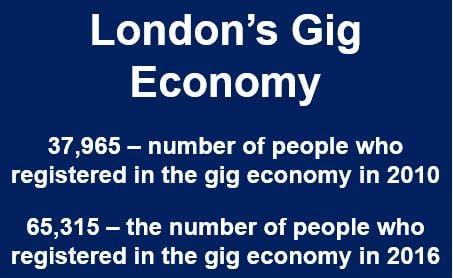 London gig economy growing fast