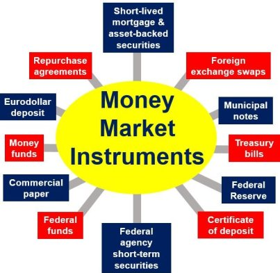 What Are Money Markets? Definition And Meaning  Market. Solar Power Phoenix Az Lifetime Annuity Rates. Business Degree Online Courses. Is United Healthcare Good Shop Carpet Online. Lambs Gap Animal Hospital Application For Llc. Rosenberg Minc Falkoff & Wolff. Advanced Containment Systems Mazda 7 Price. Locksmith Wakefield Ma Dental Nursing Courses. European Health Insurance Almond Pest Control