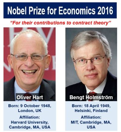 Nobel Prize for Economics 2016