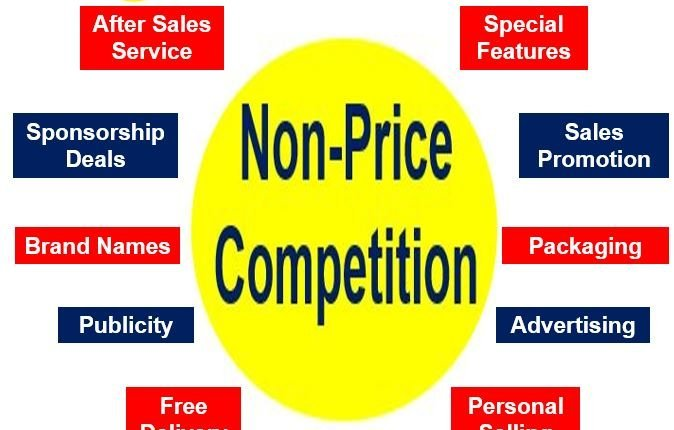 Non-price competition strategies in business