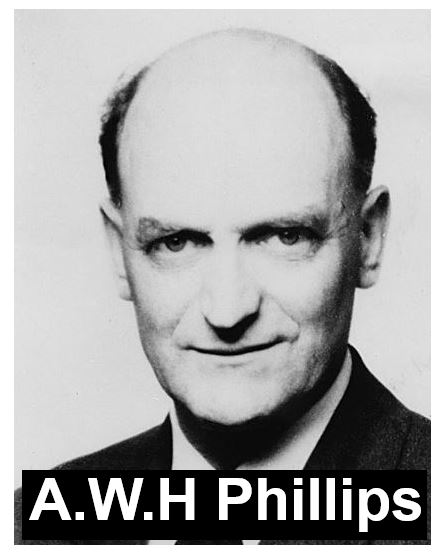 AHW Phillips - creator of the Phillips curve