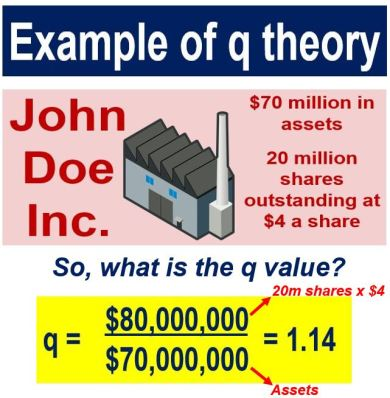 Example of q Theory
