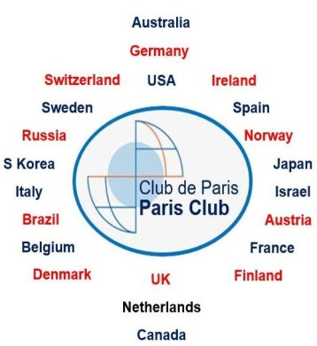 What is the paris club definition and meaning market business news paris club stopboris Images