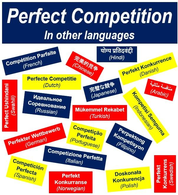 Perfect competition in other languages