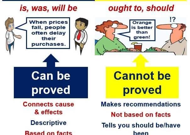 Positive economics and normative