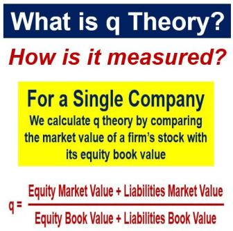 0bedefd4ed3 What is q theory? Definition and meaning - Market Business News