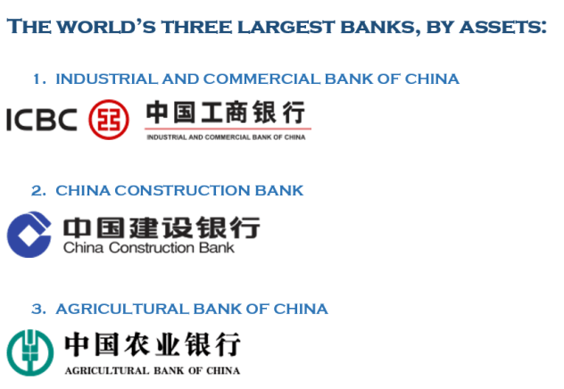 Largest_Banks_Chinese