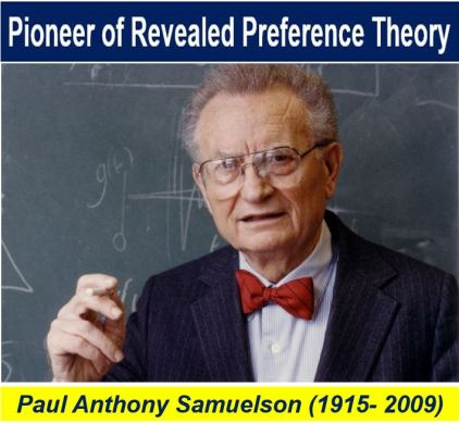 Paul Samuelson - Pioneer of Revealed Preference Theory