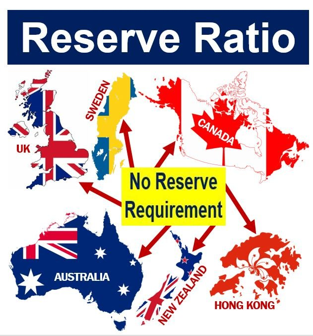 Reserve Ratio - countries with no reserve requirement