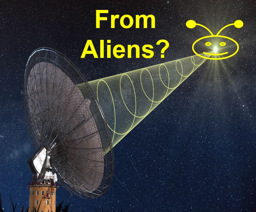 do FRBs come from alien spacecraft