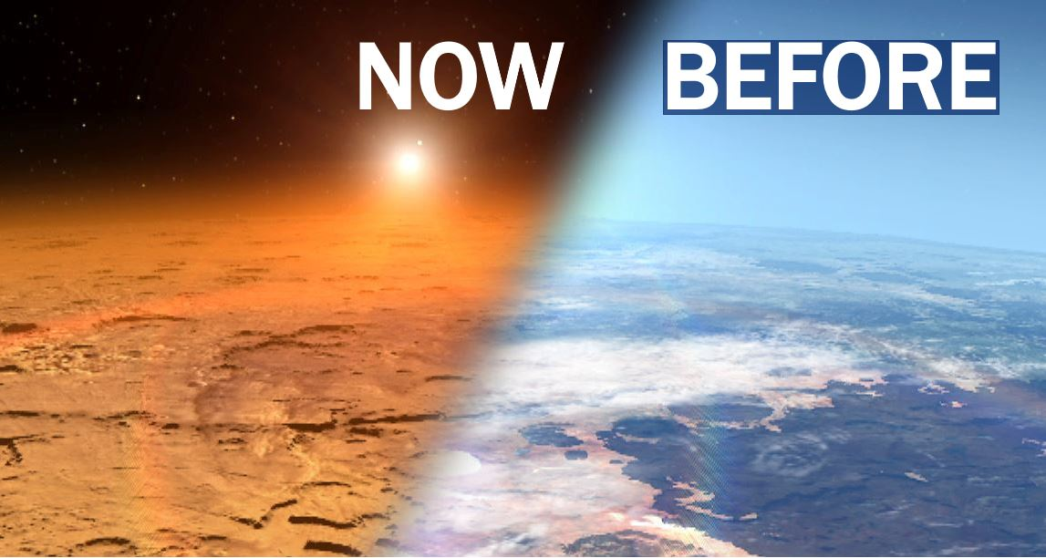 Mars before and now very different
