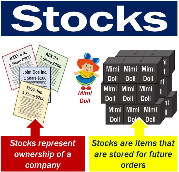 Meanings of stocks