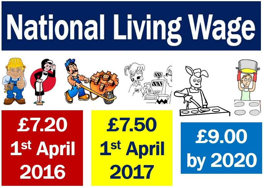 National Living Wage by 2020