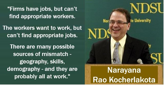 Structural Unemployment Quote - Narayana Kocherlakota