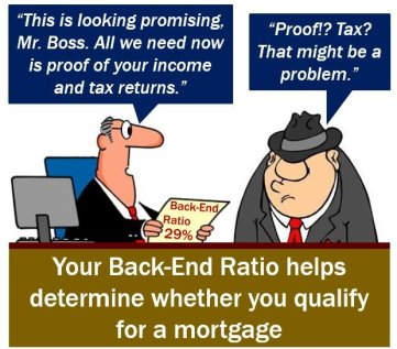Back-end ratio and proof of income