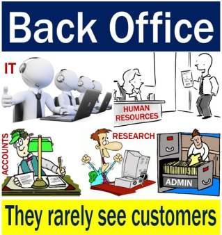 Back office description