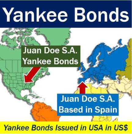 Yankee Bond - example