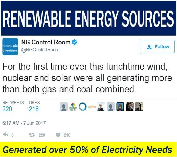 Renewable Energy Sources - Twitter