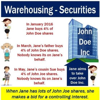 Warehousing - Securities