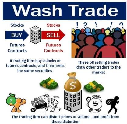 Wash Trade