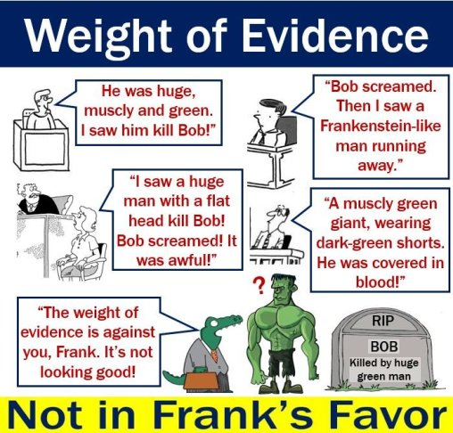 Weight of Evidence