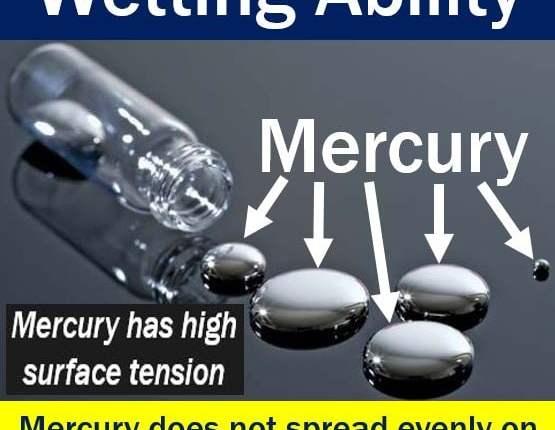 Wetting ability - Mercury