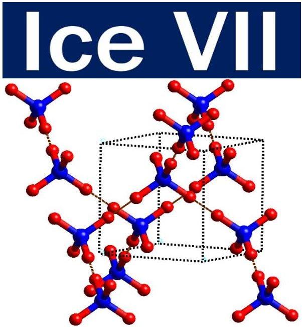 Ice VII - Alien Ice