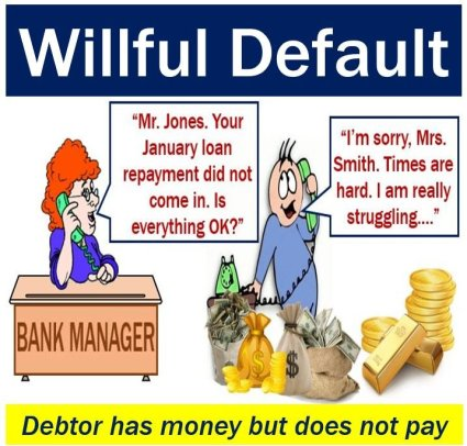 Image result for willful defaulter